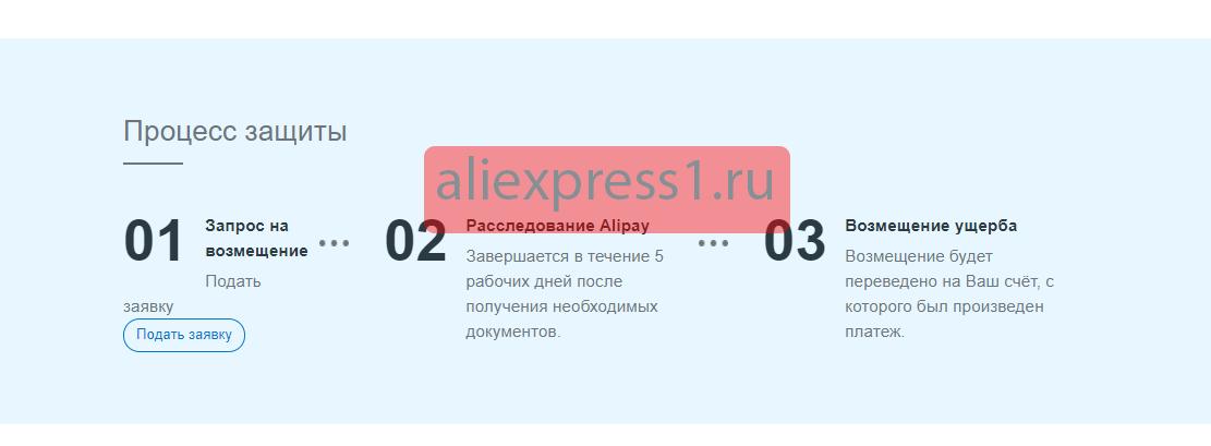 Что такое alipay на Алиэкспресс