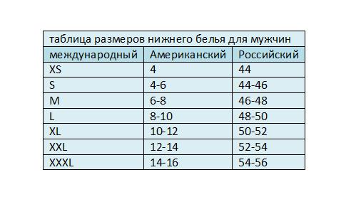 Размеры Алиэкспресс на русском